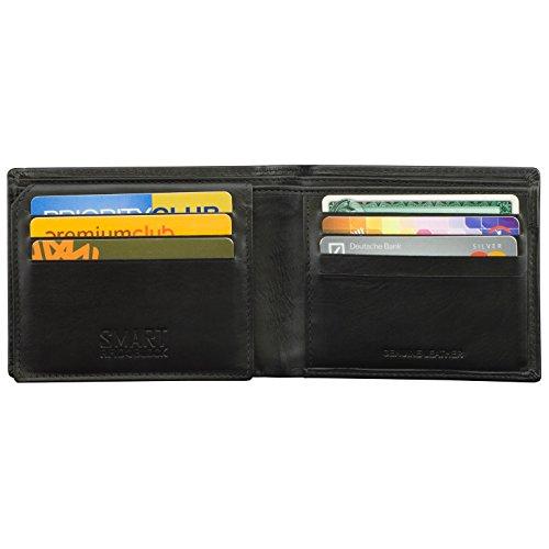 SMART RFID BLOCK Kartenhalter – hochwertiger, Vintage schwarzes Leder – RFID-geschützt – Etui Geldbörse – Geschenkverpackung – TÜV-geprüft – bei KORUMA – (SM-903PBL)